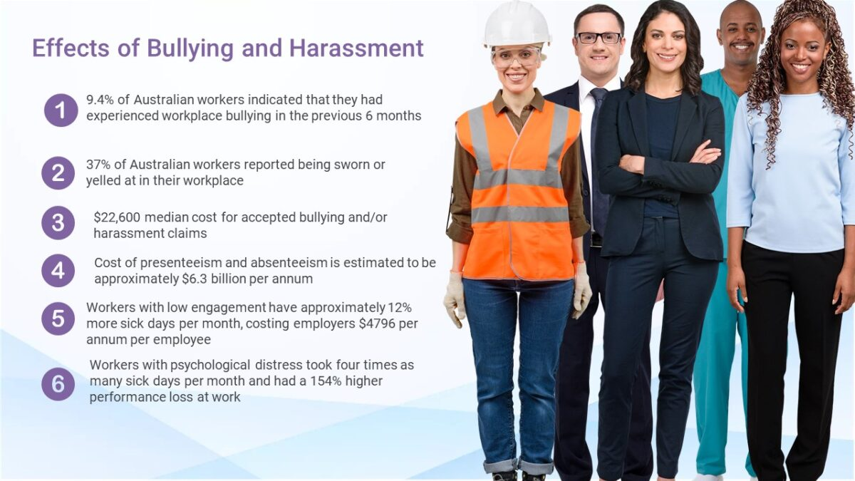 Tips for Reducing Effects of Workplace Bullying and Harassment